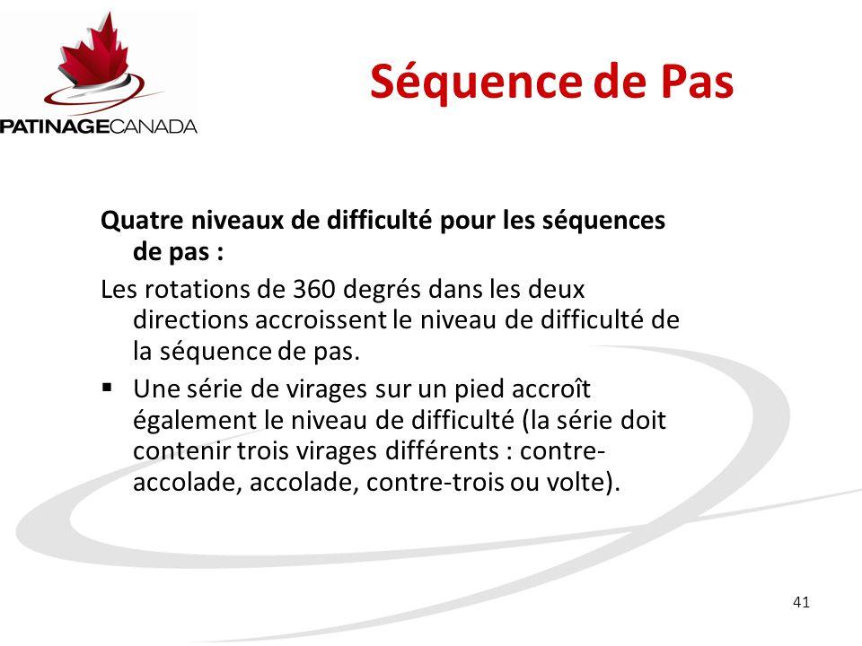 41 Quatre niveaux de difficulté pour les séquences de pas : Les rotations de 360 degrés dans les deux directions accroissent le niveau de difficulté de la séquence de pas.