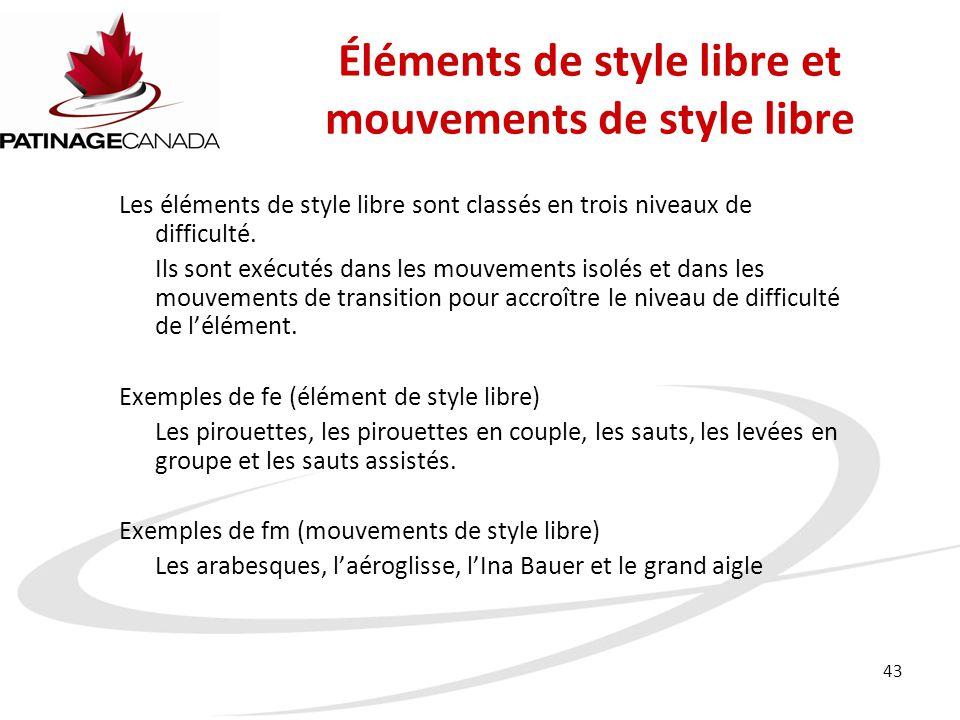 43 Éléments de style libre et mouvements de style libre Les éléments de style libre sont classés en trois niveaux de difficulté.
