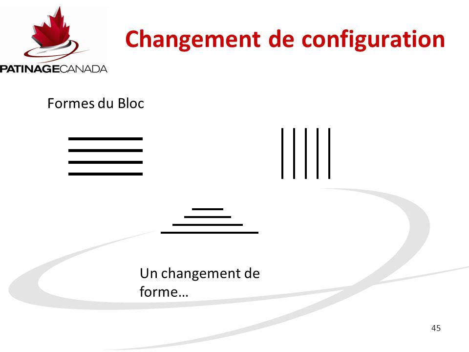 45 Changement de configuration Un changement de forme… Formes du Bloc