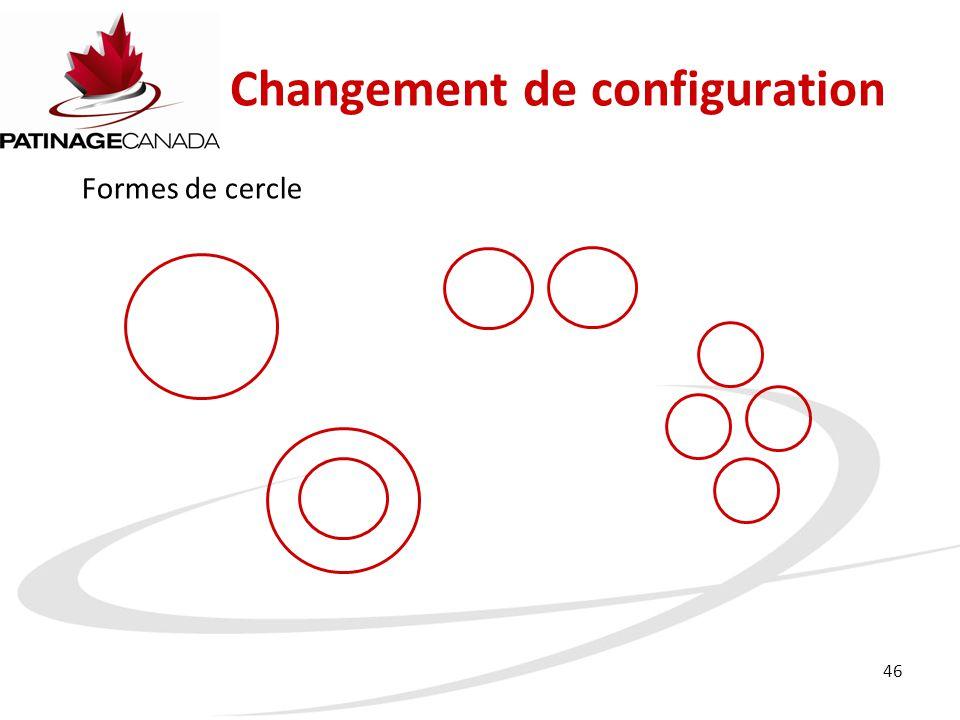 46 Changement de configuration Formes de cercle