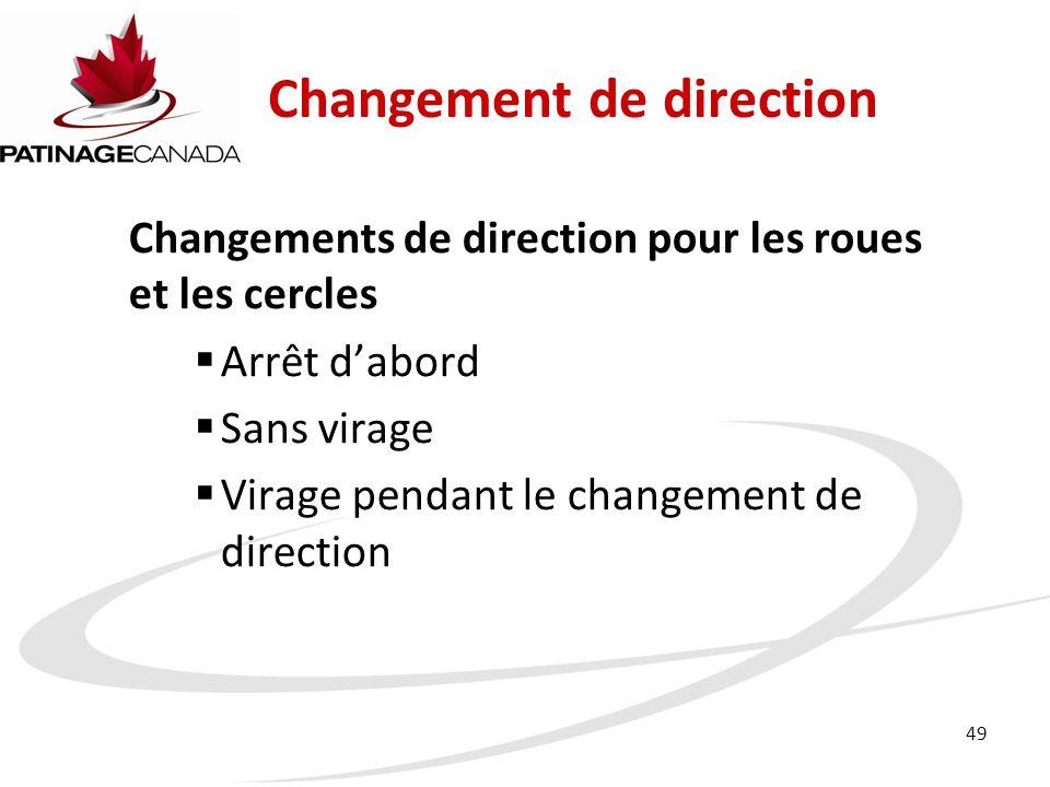 49 Changement de direction Changements de direction pour les roues et les cercles  Arrêt d'abord  Sans virage  Virage pendant le changement de direction