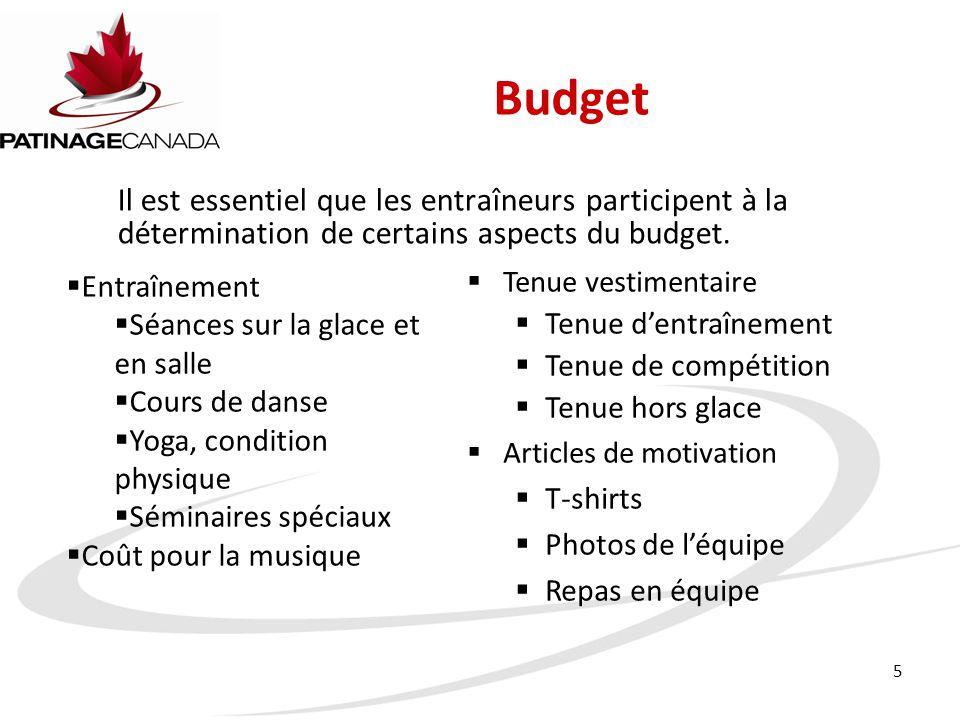 5 Budget Il est essentiel que les entraîneurs participent à la détermination de certains aspects du budget.