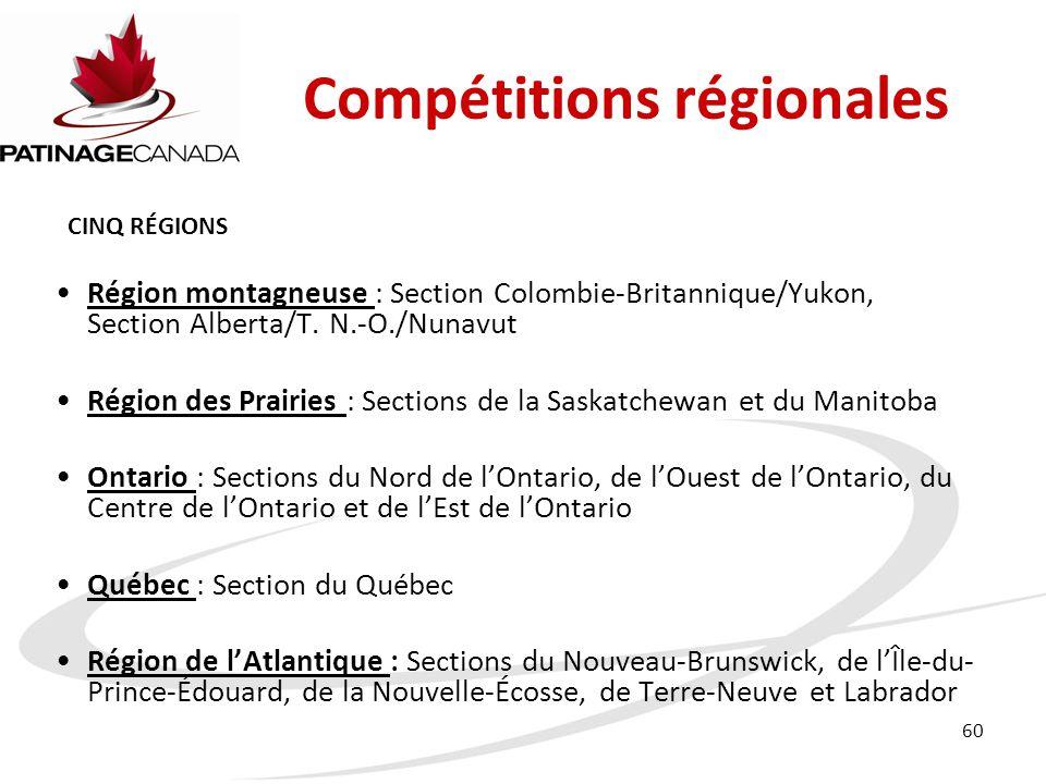 60 Compétitions régionales CINQ RÉGIONS Région montagneuse : Section Colombie-Britannique/Yukon, Section Alberta/T.