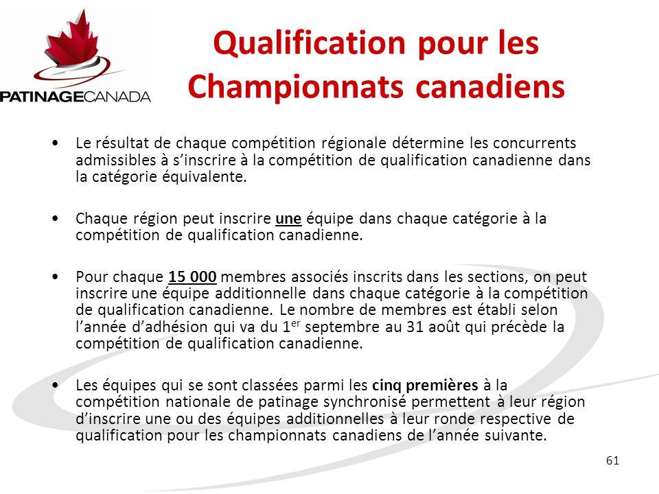 61 Qualification pour les Championnats canadiens Le résultat de chaque compétition régionale détermine les concurrents admissibles à s'inscrire à la compétition de qualification canadienne dans la catégorie équivalente.