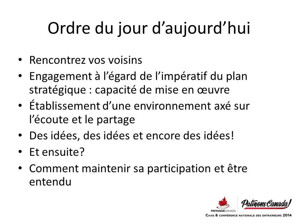 Ordre du jour d'aujourd'hui Rencontrez vos voisins Engagement à l'égard de l'impératif du plan stratégique : capacité de mise en œuvre Établissement d'une environnement axé sur l'écoute et le partage Des idées, des idées et encore des idées.