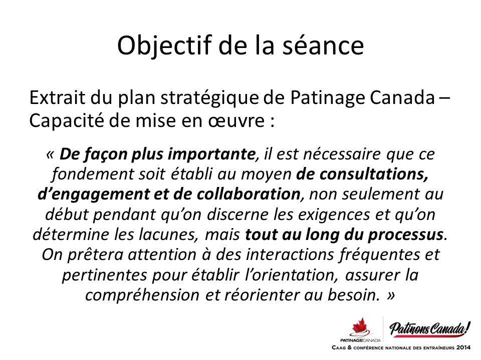 Objectif de la séance Extrait du plan stratégique de Patinage Canada – Capacité de mise en œuvre : « De façon plus importante, il est nécessaire que c