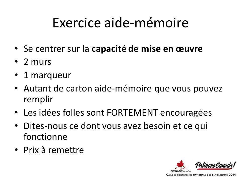Exercice aide-mémoire Se centrer sur la capacité de mise en œuvre 2 murs 1 marqueur Autant de carton aide-mémoire que vous pouvez remplir Les idées folles sont FORTEMENT encouragées Dites-nous ce dont vous avez besoin et ce qui fonctionne Prix à remettre