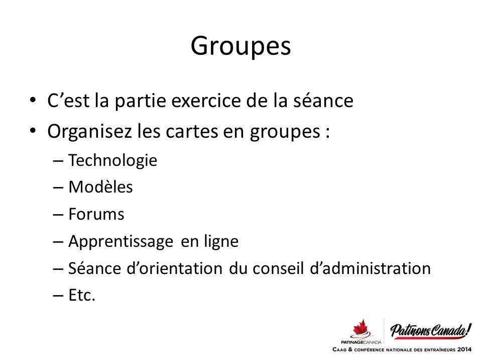 Groupes C'est la partie exercice de la séance Organisez les cartes en groupes : – Technologie – Modèles – Forums – Apprentissage en ligne – Séance d'orientation du conseil d'administration – Etc.