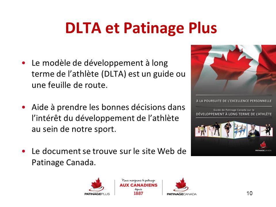 DLTA et Patinage Plus Le modèle de développement à long terme de l'athlète (DLTA) est un guide ou une feuille de route. Aide à prendre les bonnes déci