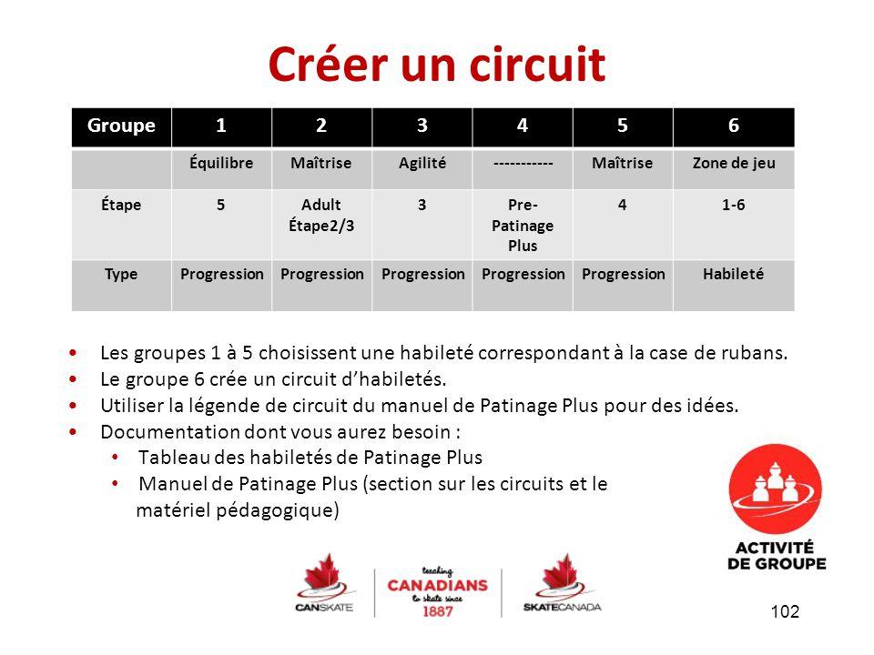 Créer un circuit Les groupes 1 à 5 choisissent une habileté correspondant à la case de rubans. Le groupe 6 crée un circuit d'habiletés. Utiliser la lé