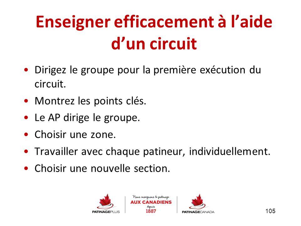Dirigez le groupe pour la première exécution du circuit. Montrez les points clés. Le AP dirige le groupe. Choisir une zone. Travailler avec chaque pat