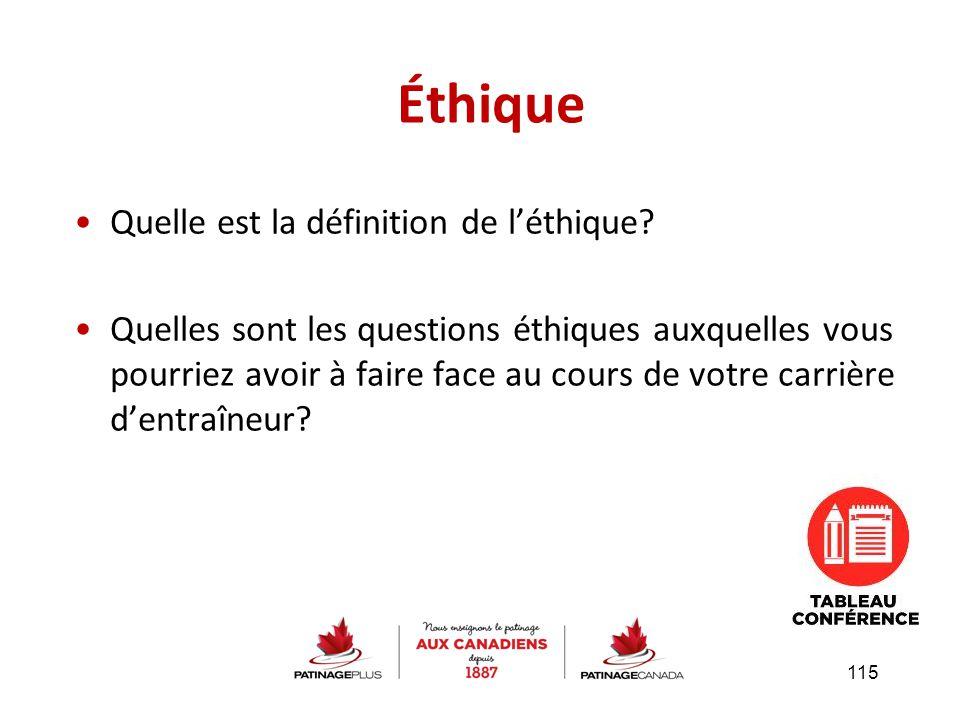 Quelle est la définition de l'éthique? Quelles sont les questions éthiques auxquelles vous pourriez avoir à faire face au cours de votre carrière d'en