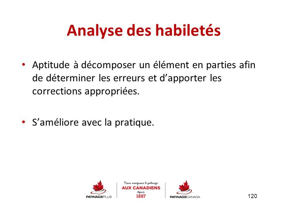 Aptitude à décomposer un élément en parties afin de déterminer les erreurs et d'apporter les corrections appropriées. S'améliore avec la pratique. Ana