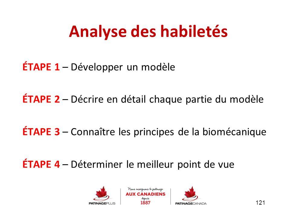 ÉTAPE 1 – Développer un modèle ÉTAPE 2 – Décrire en détail chaque partie du modèle ÉTAPE 3 – Connaître les principes de la biomécanique ÉTAPE 4 – Déte