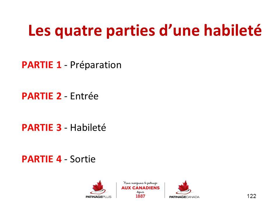 PARTIE 1 - Préparation PARTIE 2 - Entrée PARTIE 3 - Habileté PARTIE 4 - Sortie Les quatre parties d'une habileté 122