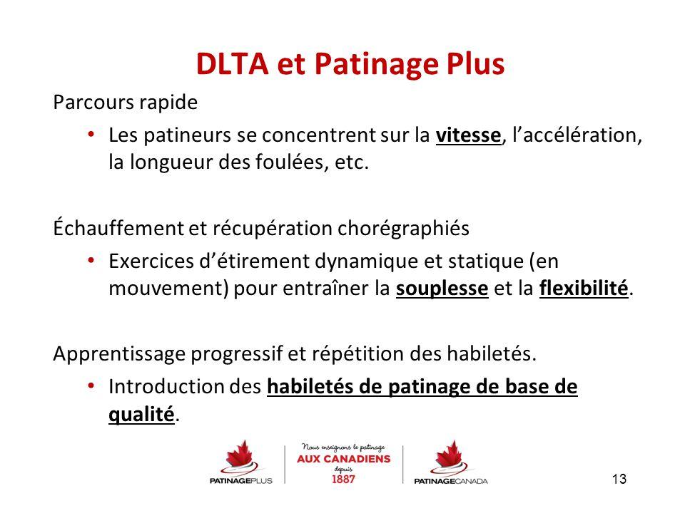 DLTA et Patinage Plus Parcours rapide Les patineurs se concentrent sur la vitesse, l'accélération, la longueur des foulées, etc. Échauffement et récup