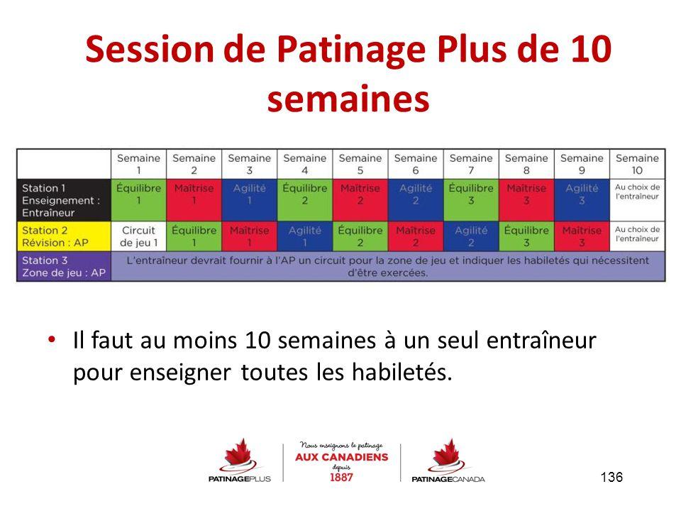 Session de Patinage Plus de 10 semaines Il faut au moins 10 semaines à un seul entraîneur pour enseigner toutes les habiletés. 136