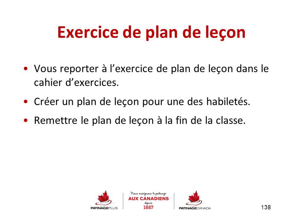 Vous reporter à l'exercice de plan de leçon dans le cahier d'exercices. Créer un plan de leçon pour une des habiletés. Remettre le plan de leçon à la