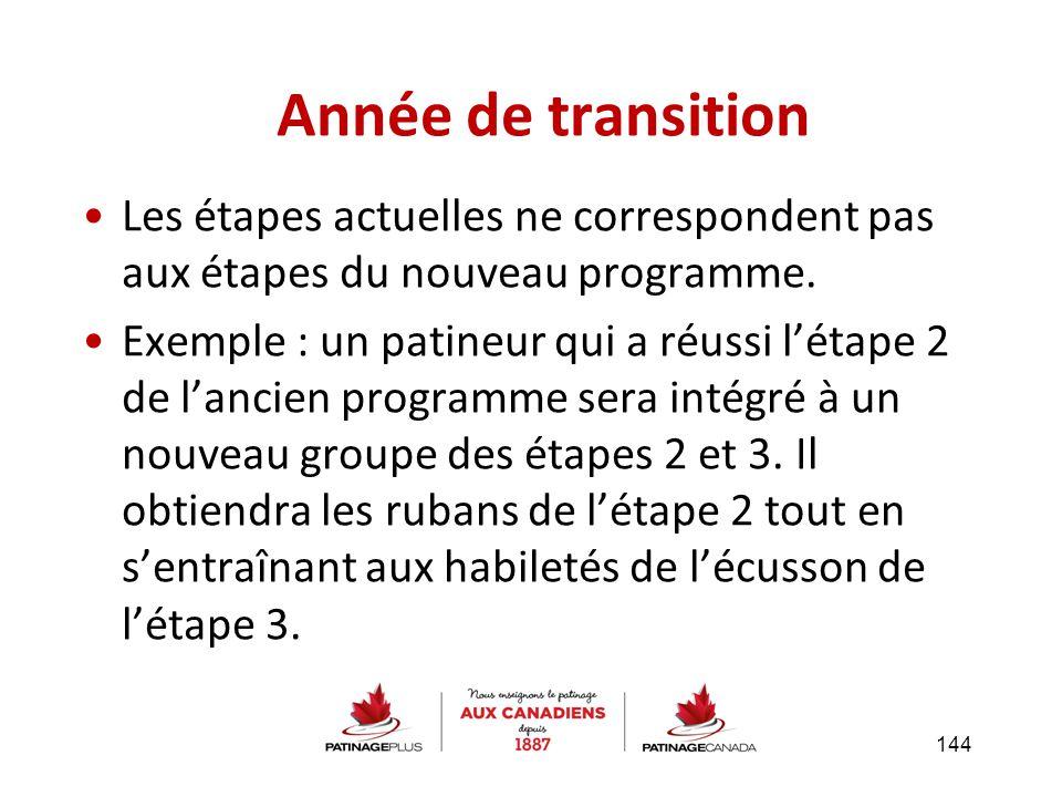 144 Année de transition Les étapes actuelles ne correspondent pas aux étapes du nouveau programme. Exemple : un patineur qui a réussi l'étape 2 de l'a