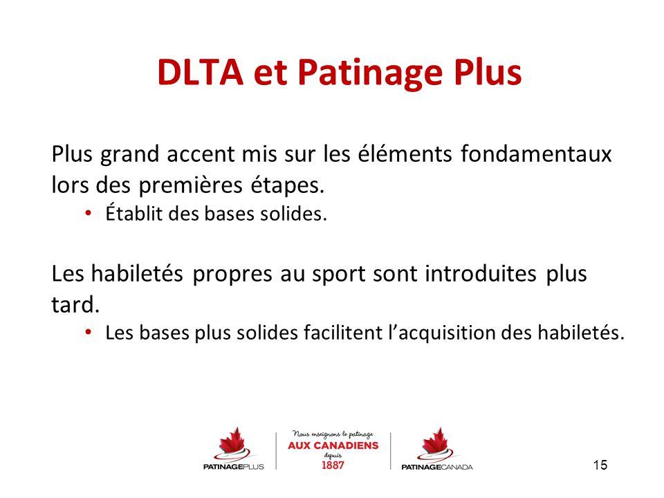 DLTA et Patinage Plus Plus grand accent mis sur les éléments fondamentaux lors des premières étapes. Établit des bases solides. Les habiletés propres