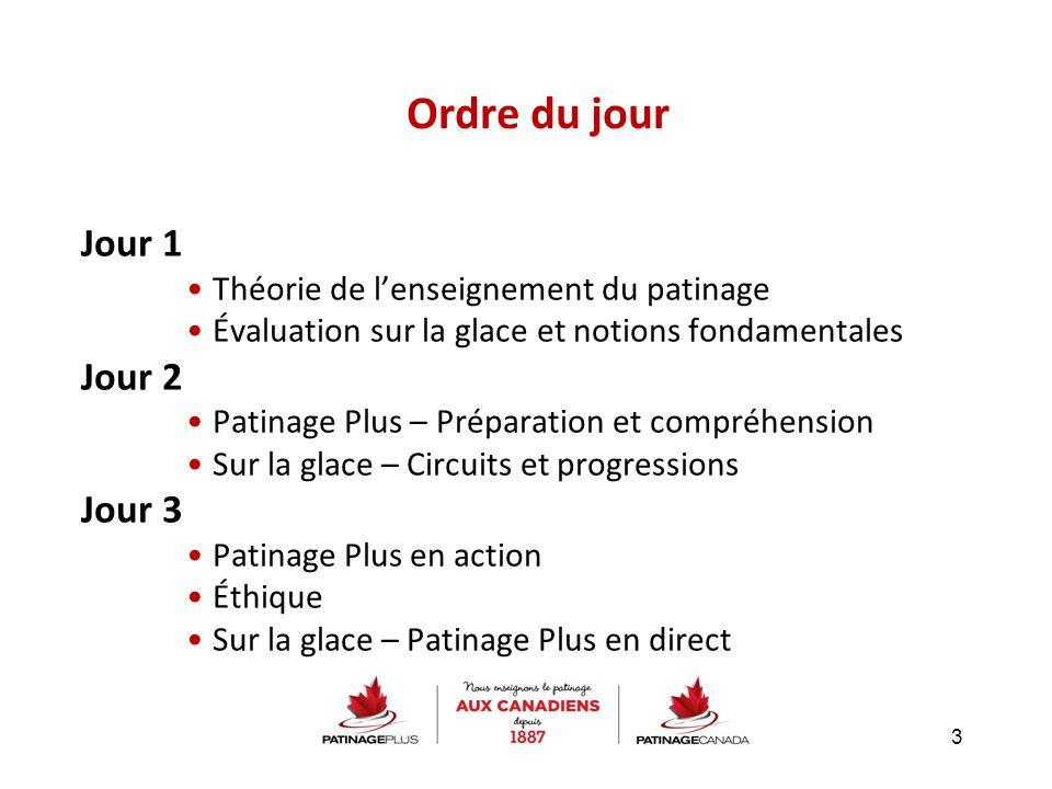 Ordre du jour Jour 1 Théorie de l'enseignement du patinage Évaluation sur la glace et notions fondamentales Jour 2 Patinage Plus – Préparation et comp