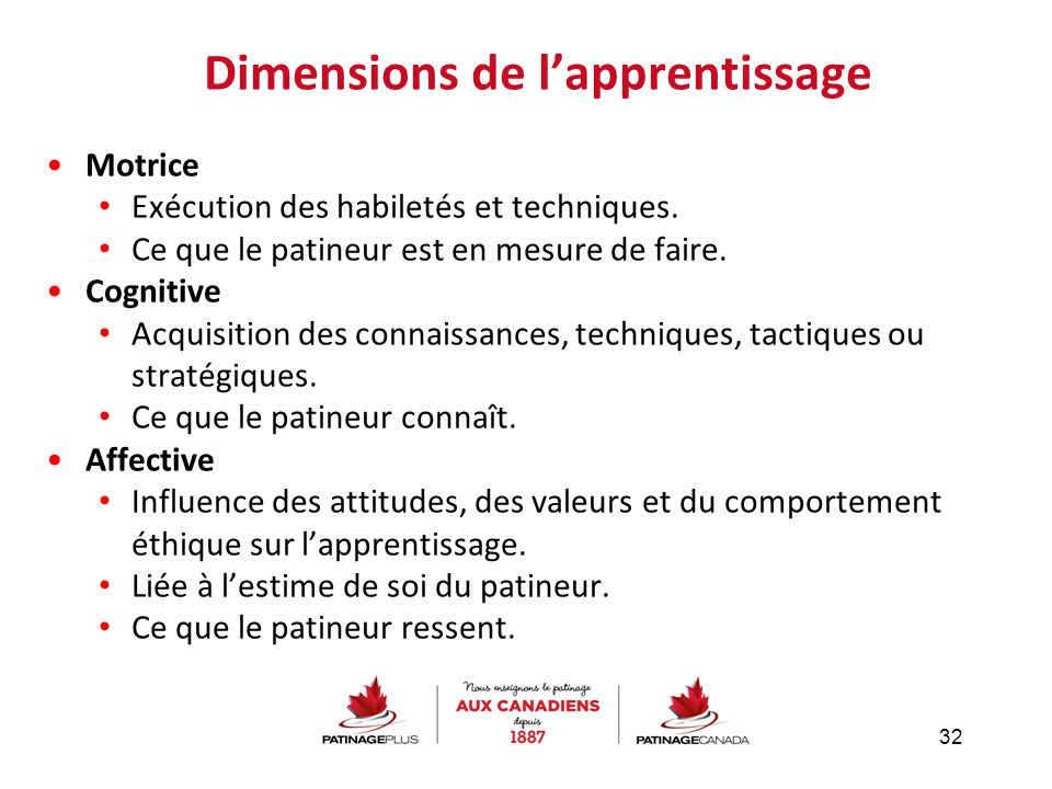 Dimensions de l'apprentissage Motrice Exécution des habiletés et techniques. Ce que le patineur est en mesure de faire. Cognitive Acquisition des conn