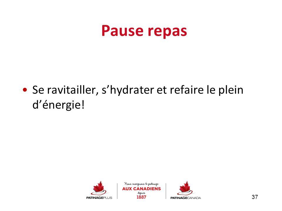 Pause repas Se ravitailler, s'hydrater et refaire le plein d'énergie! 37