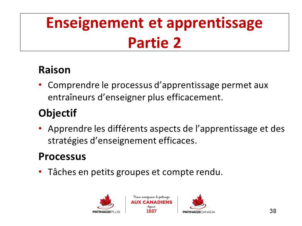 Enseignement et apprentissage Partie 2 Raison Comprendre le processus d'apprentissage permet aux entraîneurs d'enseigner plus efficacement. Objectif A