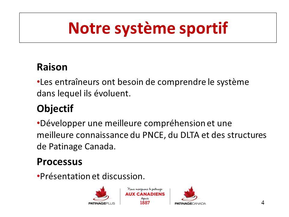 Notre système sportif Raison Les entraîneurs ont besoin de comprendre le système dans lequel ils évoluent. Objectif Développer une meilleure compréhen