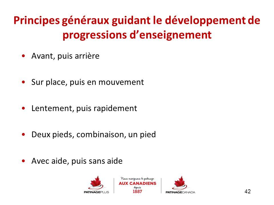 Principes généraux guidant le développement de progressions d'enseignement Avant, puis arrière Sur place, puis en mouvement Lentement, puis rapidement