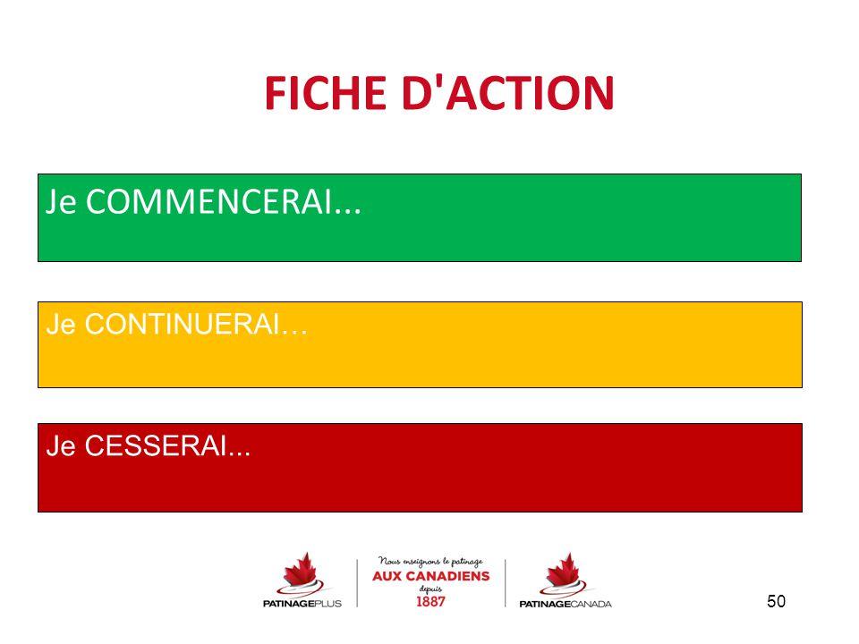 FICHE D'ACTION Je COMMENCERAI... Je CONTINUERAI… Je CESSERAI... 50