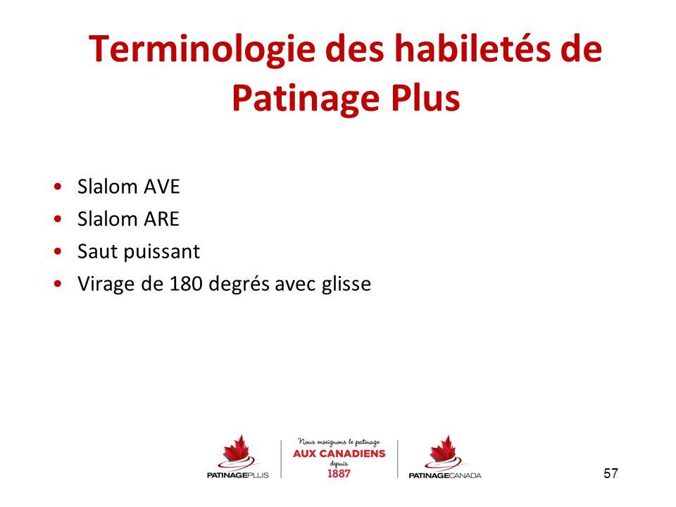 Terminologie des habiletés de Patinage Plus Slalom AVE Slalom ARE Saut puissant Virage de 180 degrés avec glisse 57