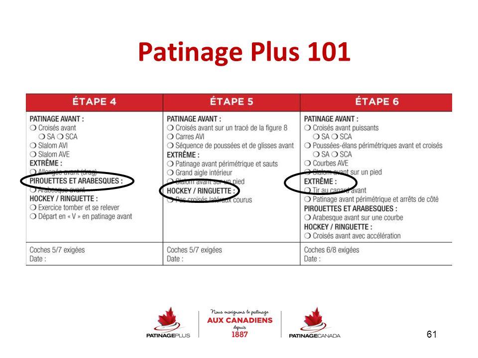 Patinage Plus 101 61