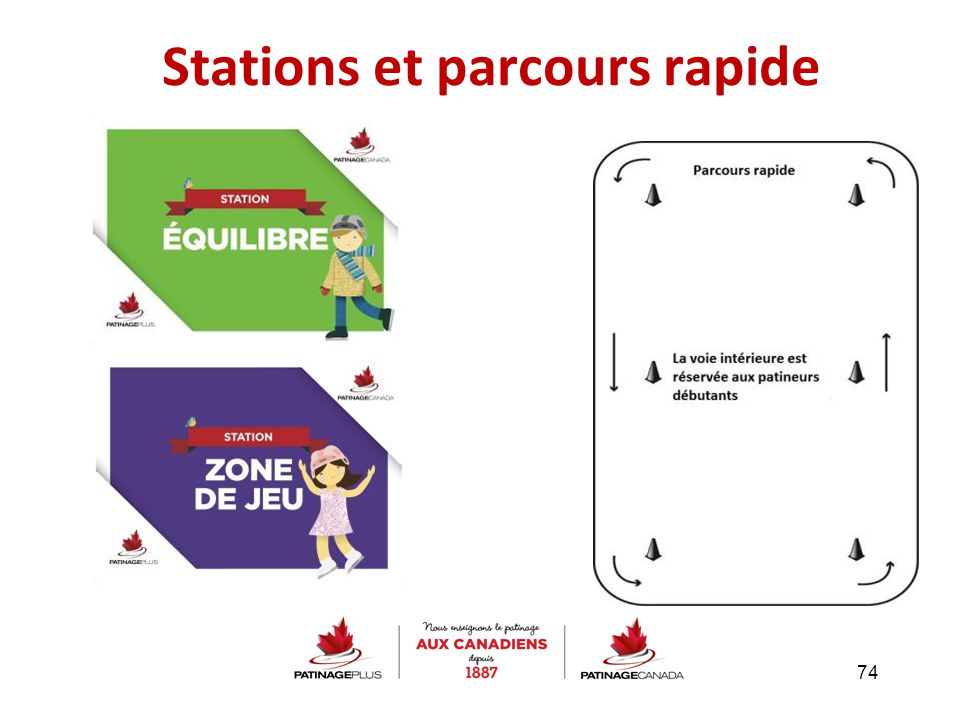 Stations et parcours rapide 74