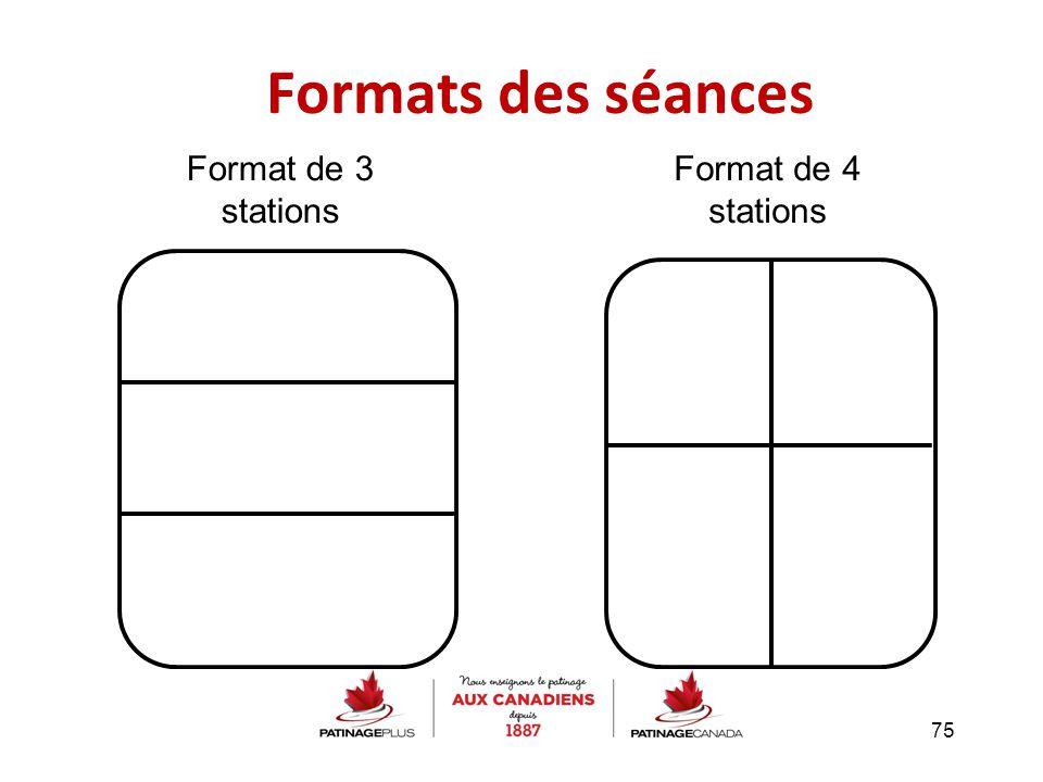 Formats des séances Format de 3 stations Format de 4 stations 75