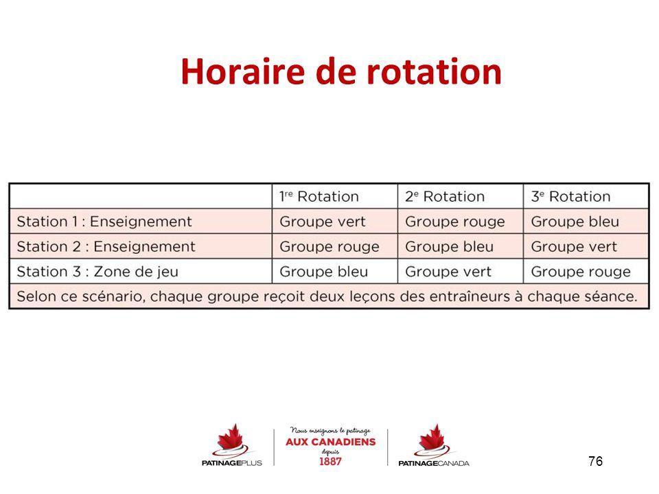 Horaire de rotation 76