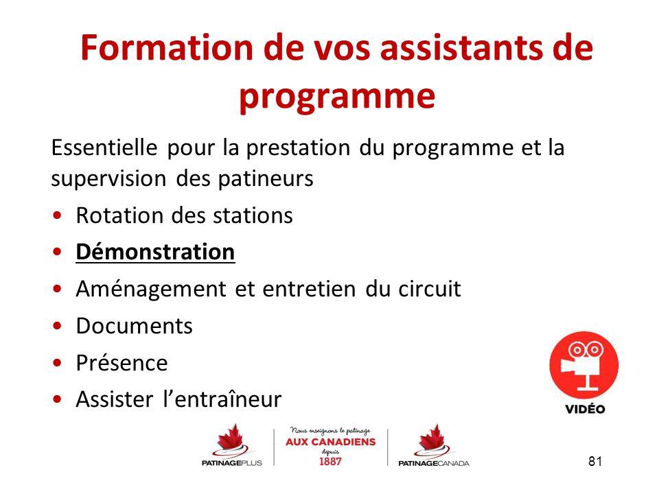 Essentielle pour la prestation du programme et la supervision des patineurs Rotation des stations Démonstration Aménagement et entretien du circuit Do