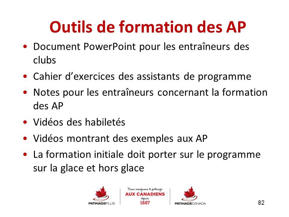 Document PowerPoint pour les entraîneurs des clubs Cahier d'exercices des assistants de programme Notes pour les entraîneurs concernant la formation d