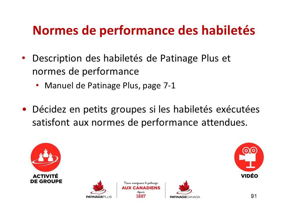 Description des habiletés de Patinage Plus et normes de performance Manuel de Patinage Plus, page 7-1 Décidez en petits groupes si les habiletés exécu