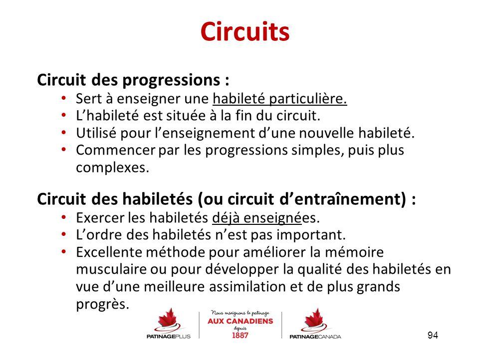 Circuit des progressions : Sert à enseigner une habileté particulière. L'habileté est située à la fin du circuit. Utilisé pour l'enseignement d'une no