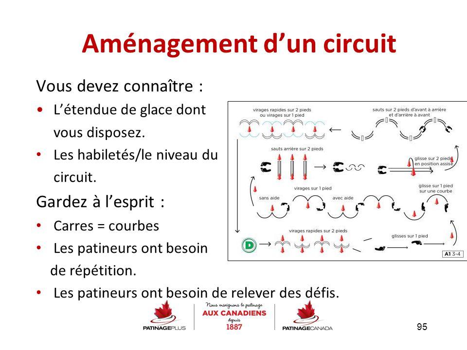 Aménagement d'un circuit Vous devez connaître : L'étendue de glace dont vous disposez. Les habiletés/le niveau du circuit. Gardez à l'esprit : Carres
