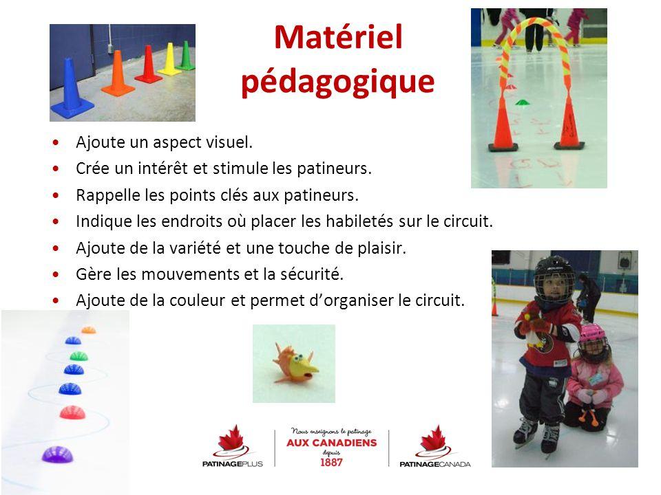Ajoute un aspect visuel. Crée un intérêt et stimule les patineurs. Rappelle les points clés aux patineurs. Indique les endroits où placer les habileté