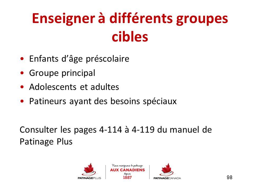 Enfants d'âge préscolaire Groupe principal Adolescents et adultes Patineurs ayant des besoins spéciaux Consulter les pages 4-114 à 4-119 du manuel de