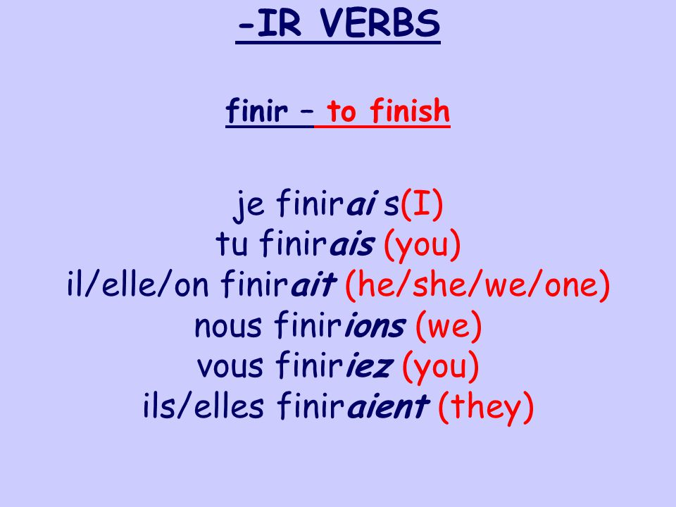 Make up some sentences using the following common regular – re verbs: répondreTo answer/reply vendreTo sell attendreTo wait fondreTo melt comprendreTo