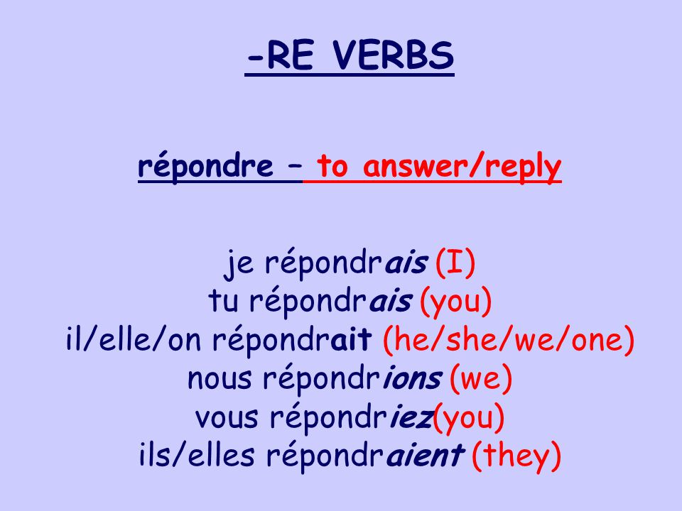 Make up some sentences using the following common regular – er verbs: téléphonerTo telephone écouterTo listen to parlerTo speak donnerTo give marcherTo walk trouverTo find resterTo stay/remain travaillerTo work