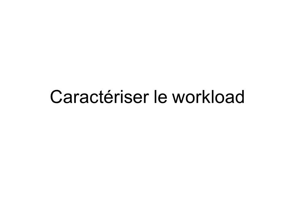 Caractériser le workload