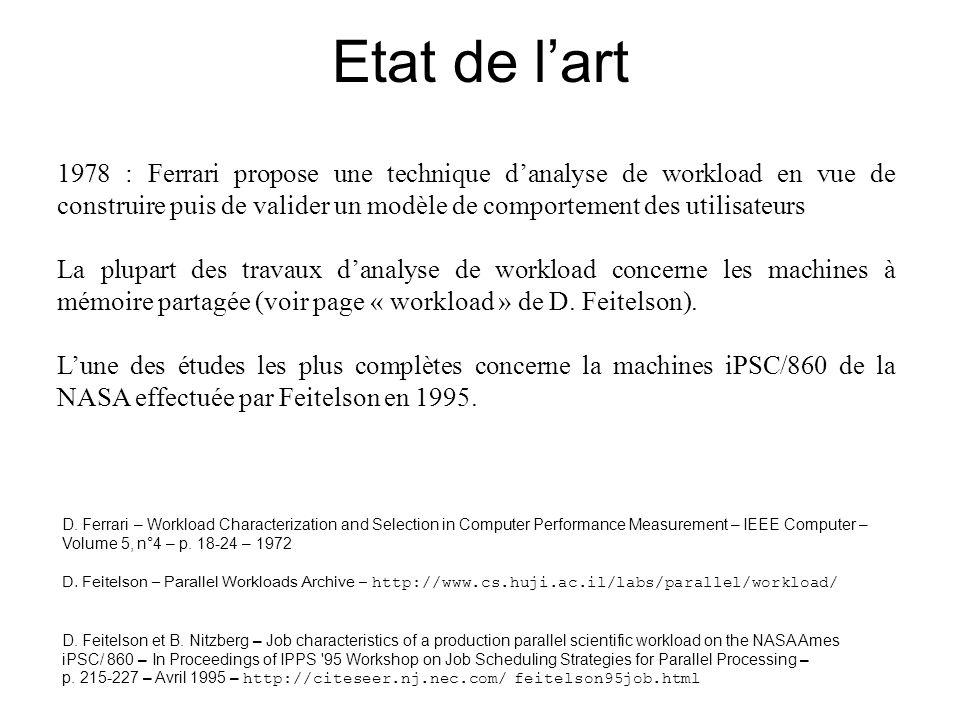 Etat de l'art 1978 : Ferrari propose une technique d'analyse de workload en vue de construire puis de valider un modèle de comportement des utilisateurs La plupart des travaux d'analyse de workload concerne les machines à mémoire partagée (voir page « workload » de D.
