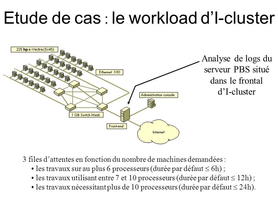 Etude de cas : le workload d'I-cluster Analyse de logs du serveur PBS situé dans le frontal d'I-cluster 3 files d'attentes en fonction du nombre de machines demandées : les travaux sur au plus 6 processeurs (durée par défaut  6h) ; les travaux utilisant entre 7 et 10 processeurs (durée par défaut  12h) ; les travaux nécessitant plus de 10 processeurs (durée par défaut  24h).
