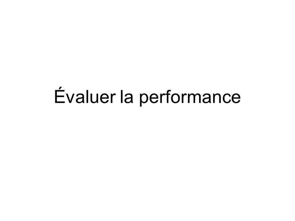 Évaluer la performance