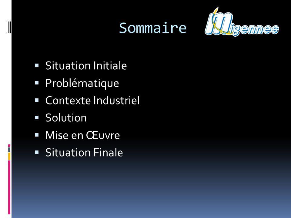 Sommaire  Situation Initiale  Problématique  Contexte Industriel  Solution  Mise en Œuvre  Situation Finale